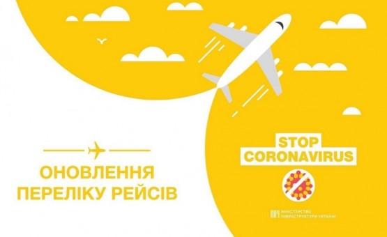 Рекомендации пассажирам, которые не смогли вернуться в Украину до 17 марта 2020 года