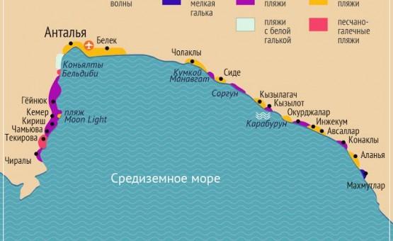 Пляжи Анталийского и Эгейского побережья